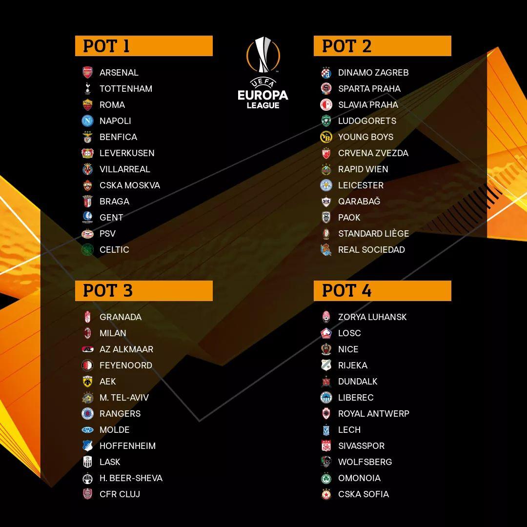 مجموعة ميلان في الدوري الأوروبي